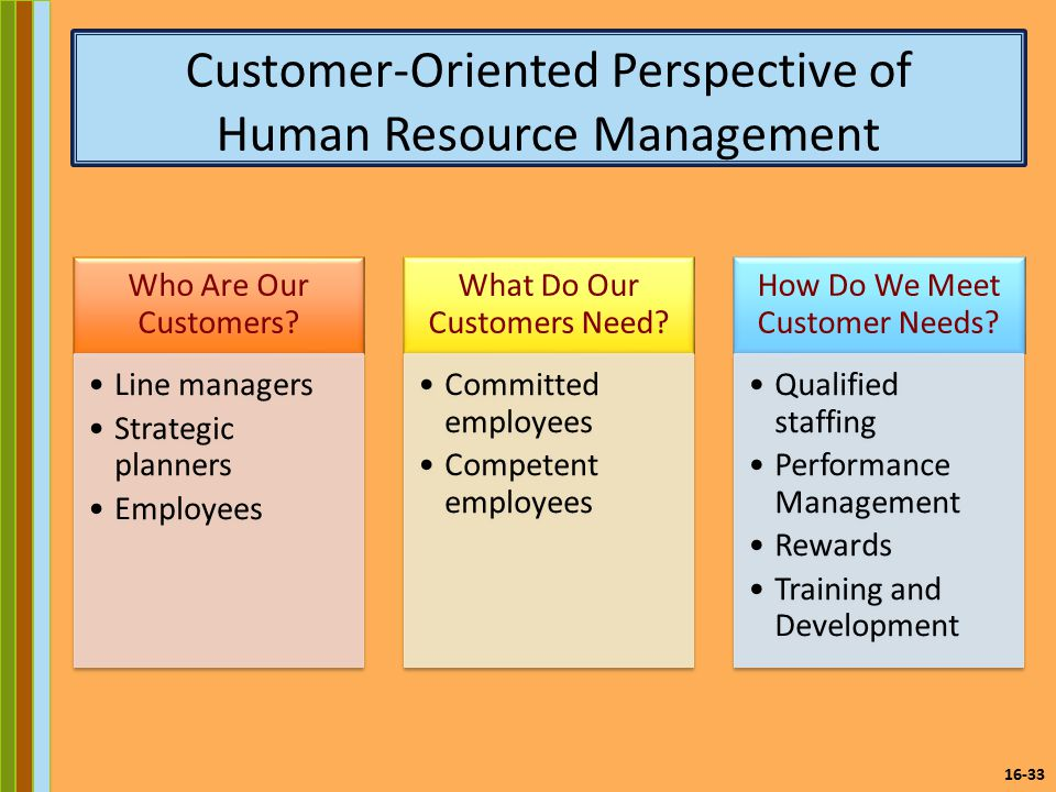 an analysis of the human resources management perspectives Theoretical perspectives for strategic human managing two fits of strategic human resource management theoretical perspectives for strategic human resource.