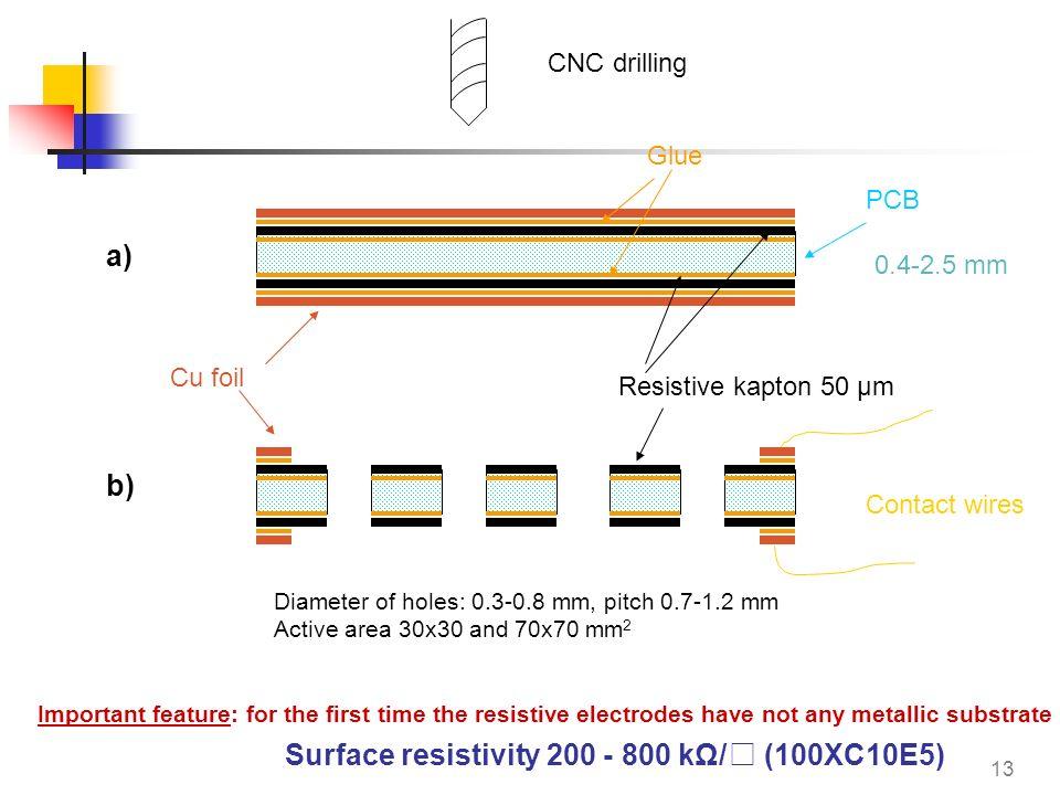 Surface resistivity 200 - 800 kΩ/□ (100XC10E5)
