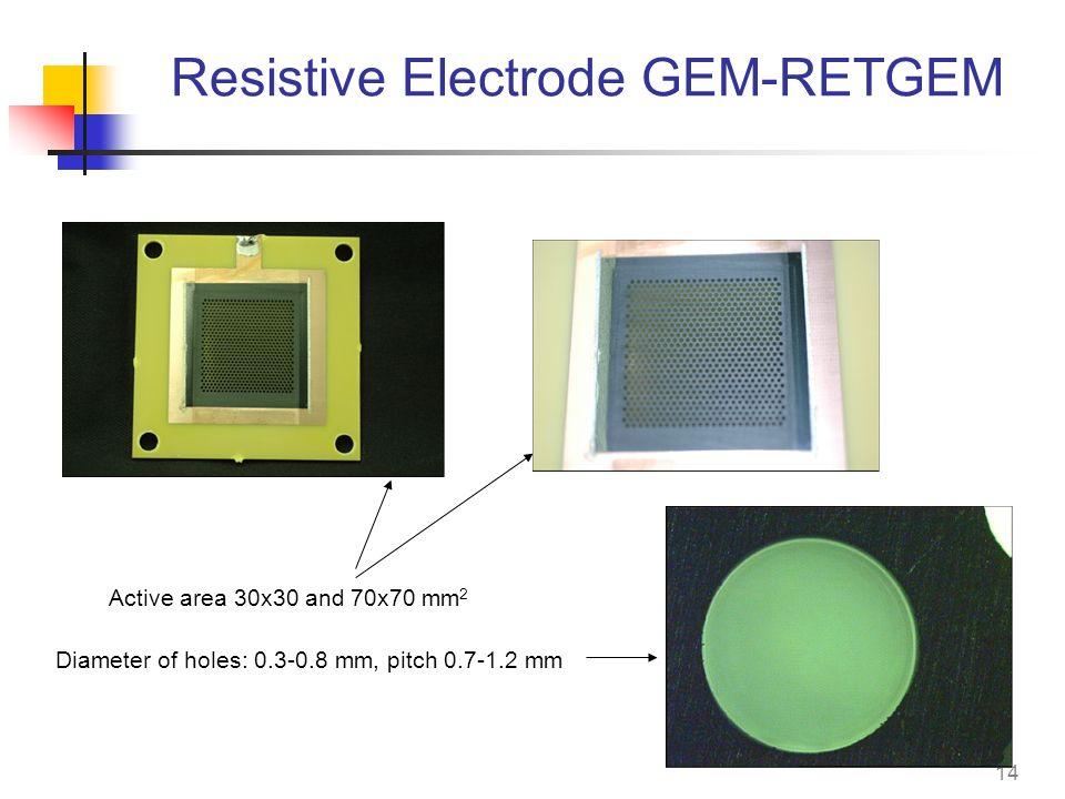 Resistive Electrode GEM-RETGEM