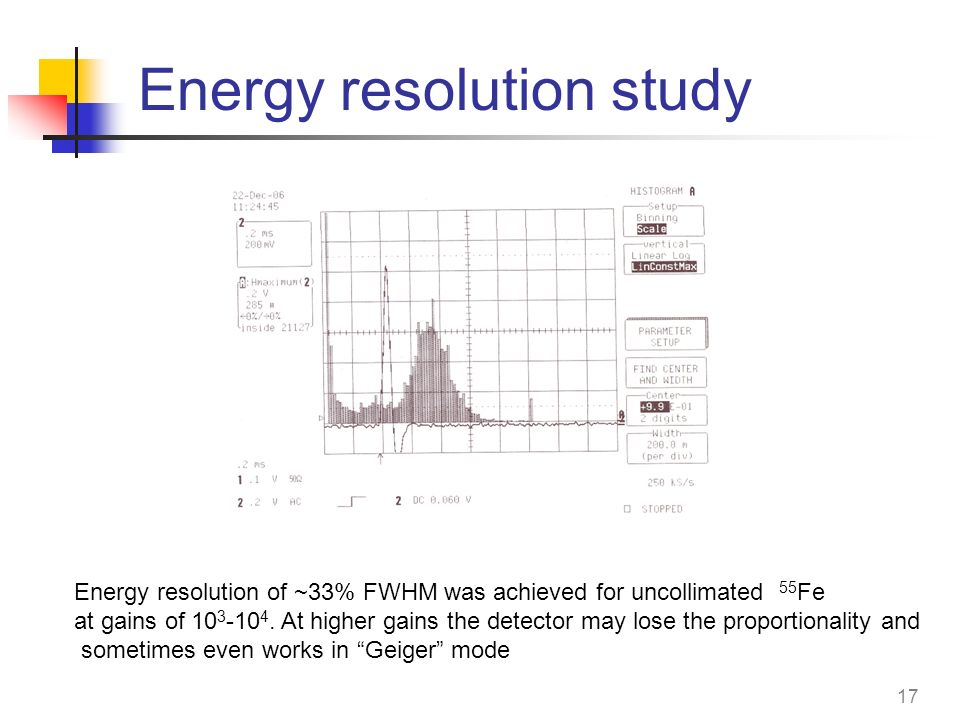 Energy resolution study
