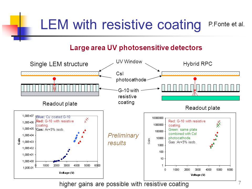 LEM with resistive coating
