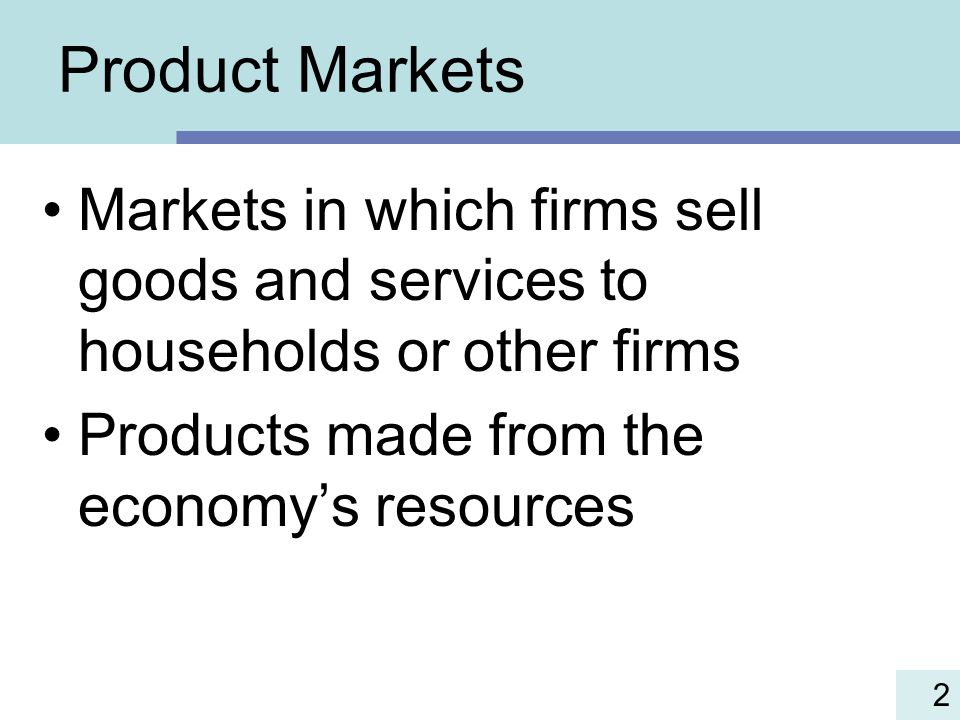 how to sell the product in market