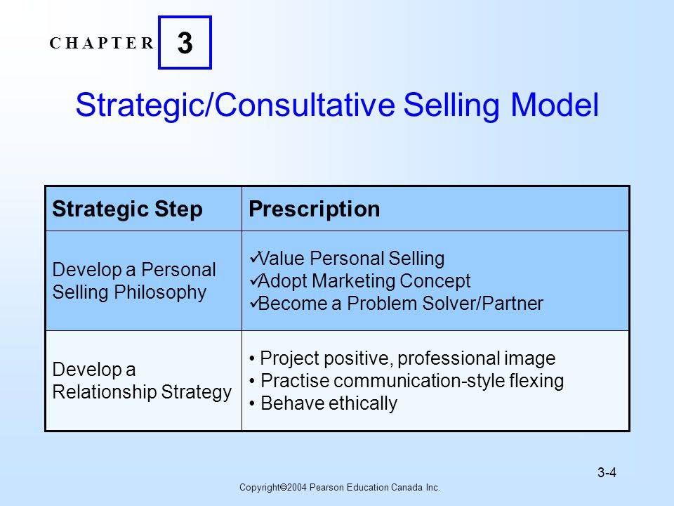 gronroos 2004 relationship marketing strategy