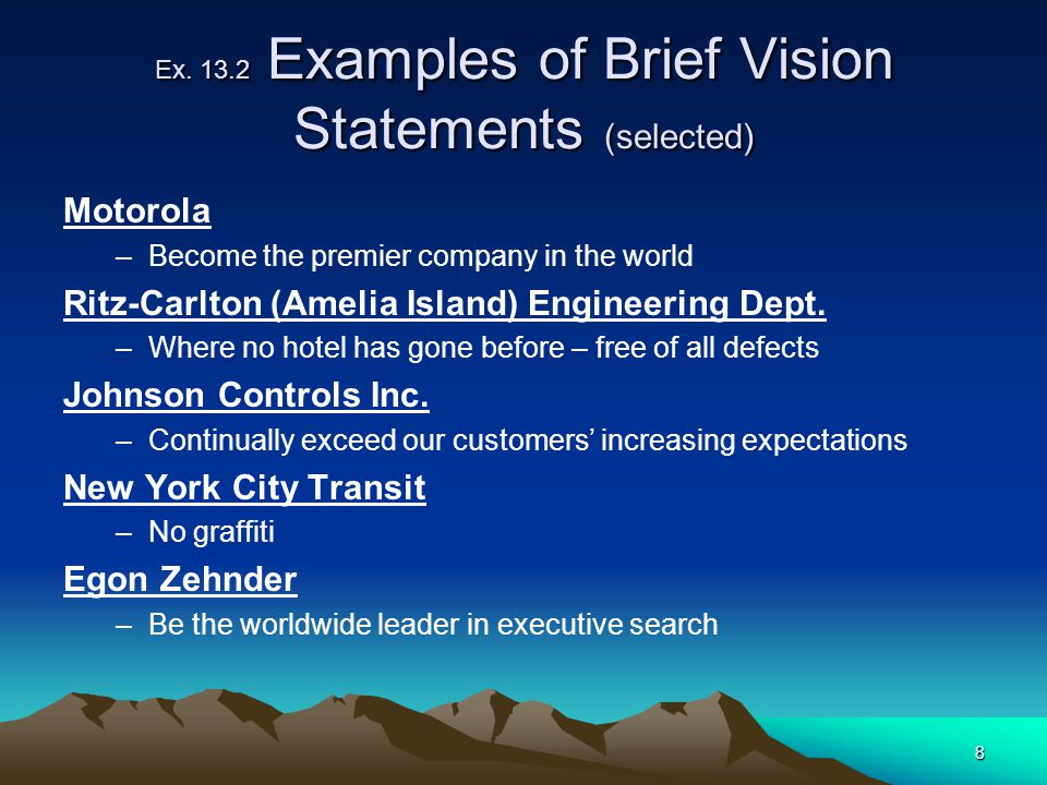 Ex Examples of Brief Vision Statements (selected)
