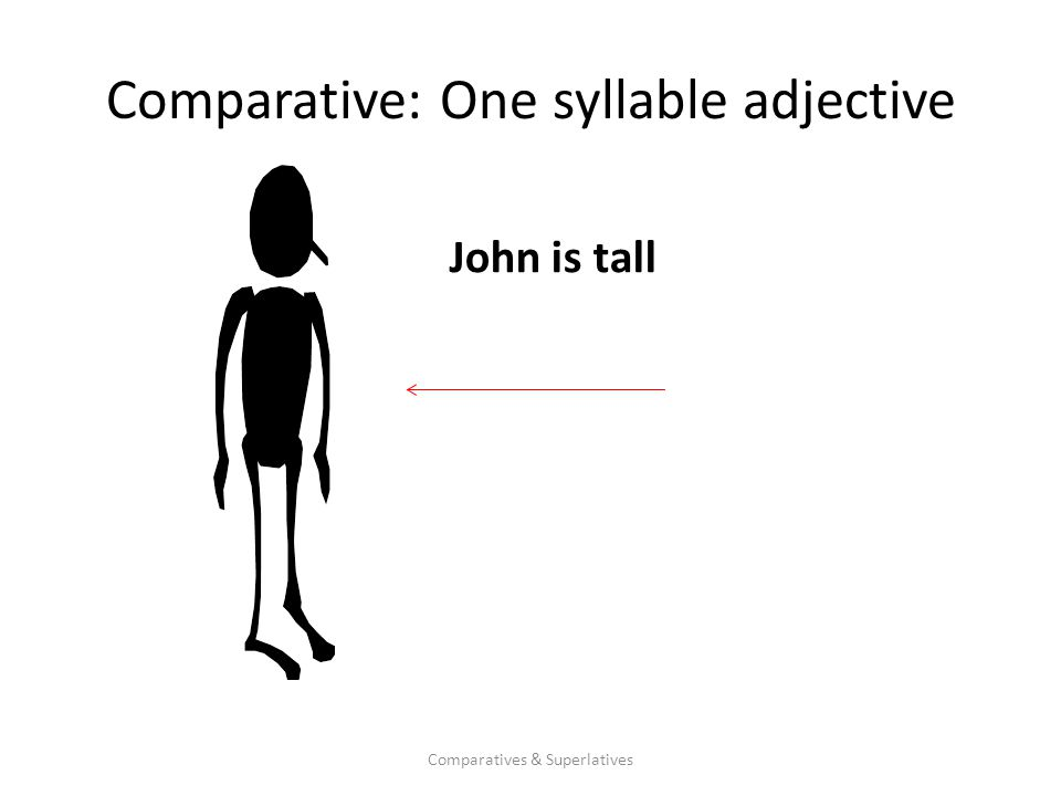 comparative and one syllable adverbs Comparative degree (adjectives and adverbs)  regular one-syllable gradable adjectives and adverbs form their comparative by  these are french comparative adverbs.