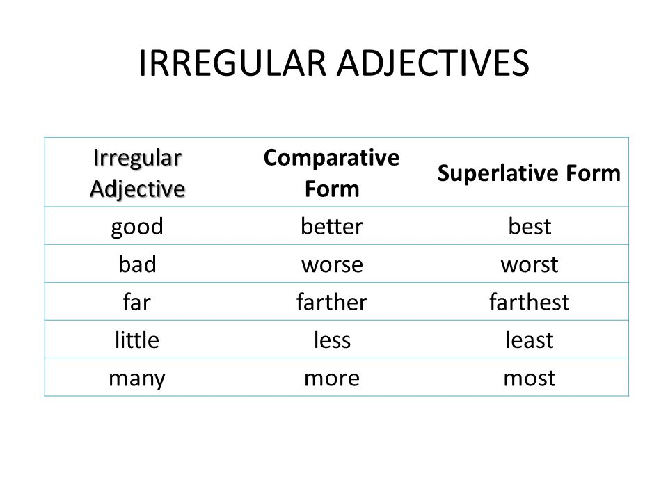 Comparative & Superlative adjectives - ppt video online download