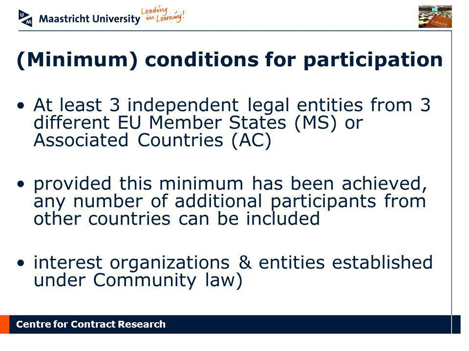 (Minimum) conditions for participation