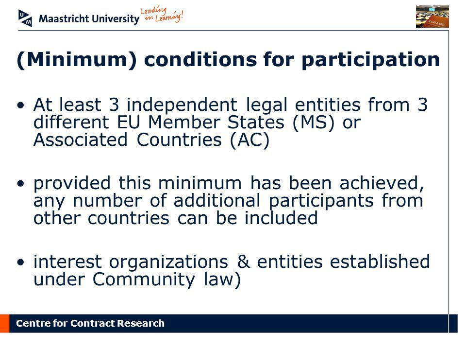 (Minimum) conditions for participation