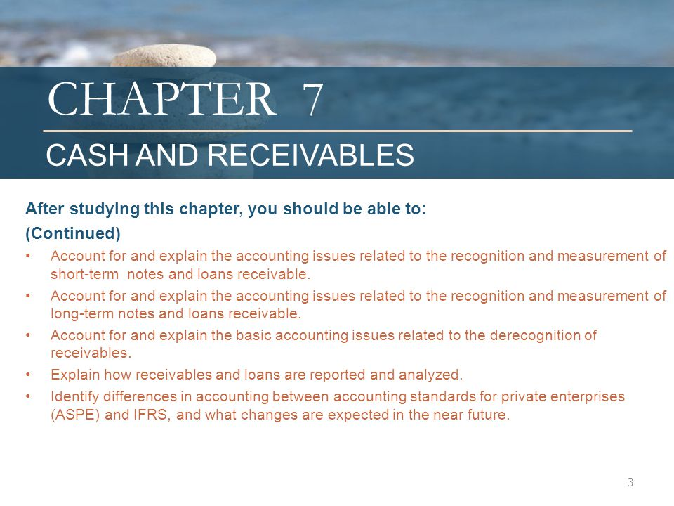 Definition Loans And Receivables