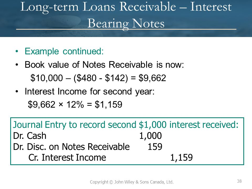 loans and receivables long term Best answer: examples of short term investments are marketable securities or property purchases meant for short-term resale (less than one year) net receivables are the total of long term and short term receivables including the customer accounts, loans and notes receivable these.