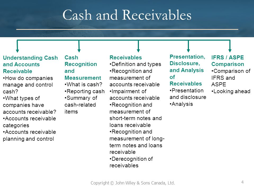 cash and receivables The decrease in cash occurred because the company increased its inventory by $700 during  the cash flow statement also shows $2,000 of financing by the owner.