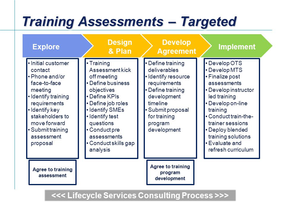 Emerson Educational Services Capabilities Overview Ppt Video
