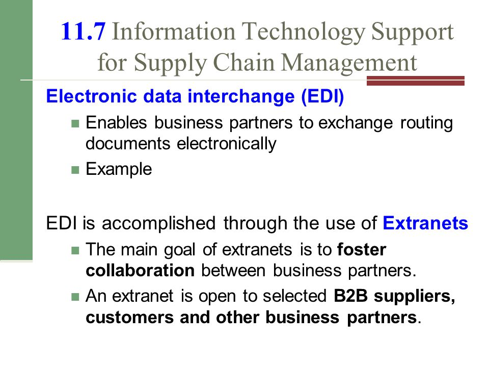 relationship between information technology and inventory management