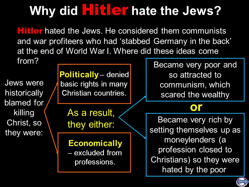 why did adolf hitler become a Adolf hitler's obsessive hatred for jews was sparked by his experiences after world war it became fashionable to decry the loss of the war on jewish financiers.