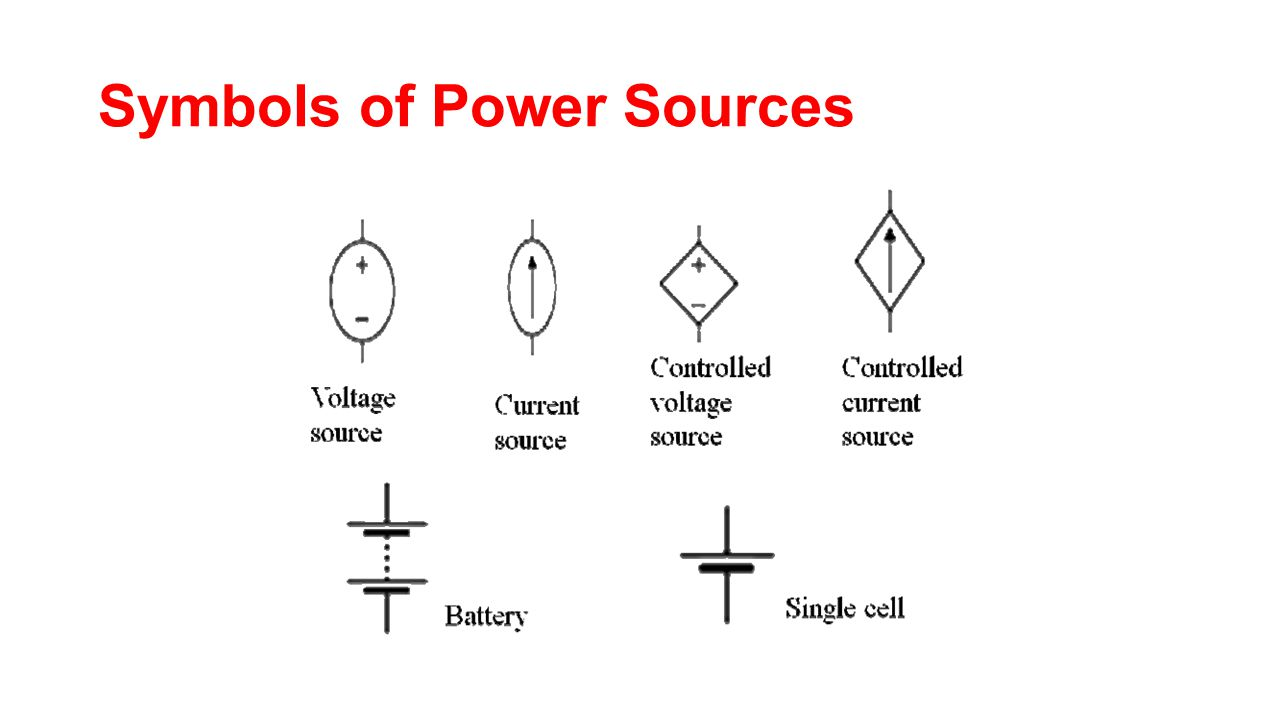 Magnificent Voltage Source Symbol Embellishment - Electrical Circuit ...