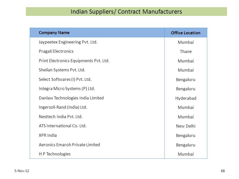 Components & Strategic Electronics Industry
