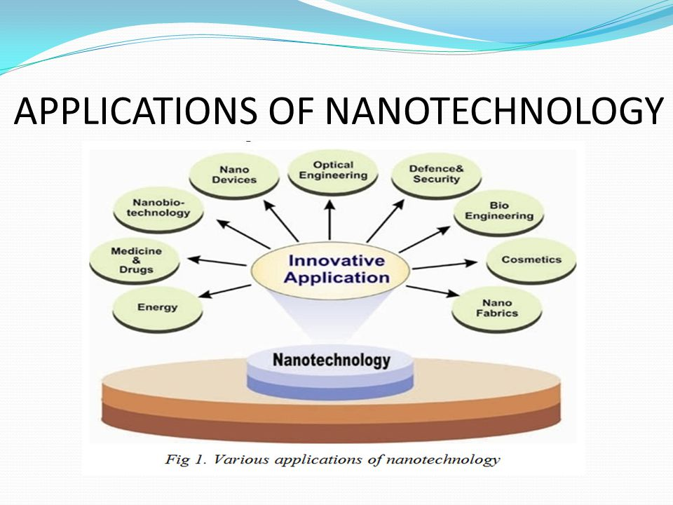 Applications Of Nanotechnology - a-k-b info