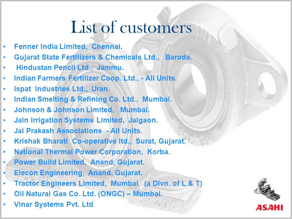 Natural Gas Corporation Ltd Surat Gujarat