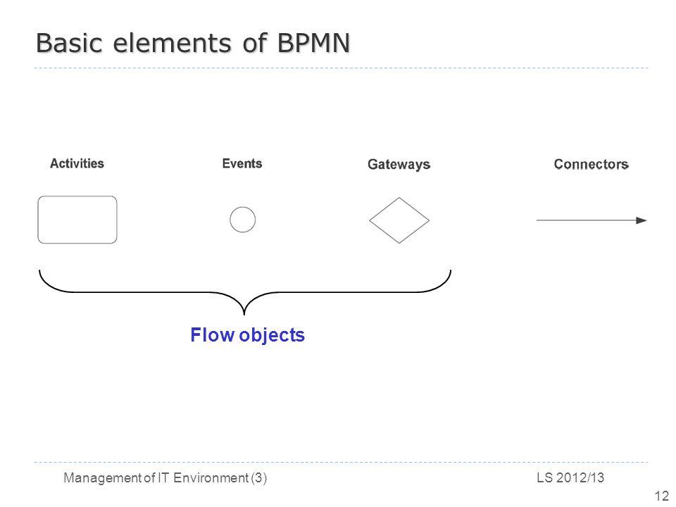 12 basic elements of bpmn flow objects - Bpmn 12