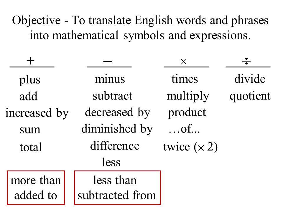 Plus Minus Times Divide Add Subtract Multiply Quotient Ppt