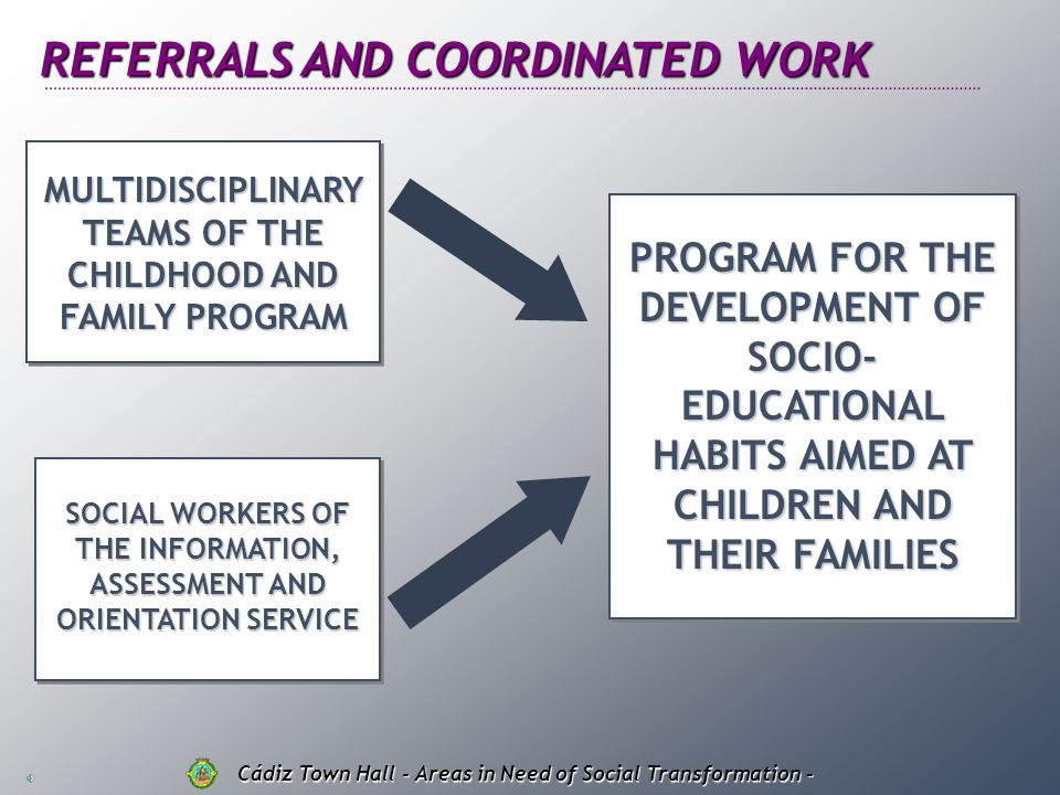 REFERRALS AND COORDINATED WORK