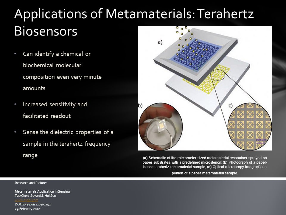 thesis on metamaterial Metamaterial structural design for industrial applicationsthesis on metamaterial - kenheritagecomphd thesis - university of exeter and that no.