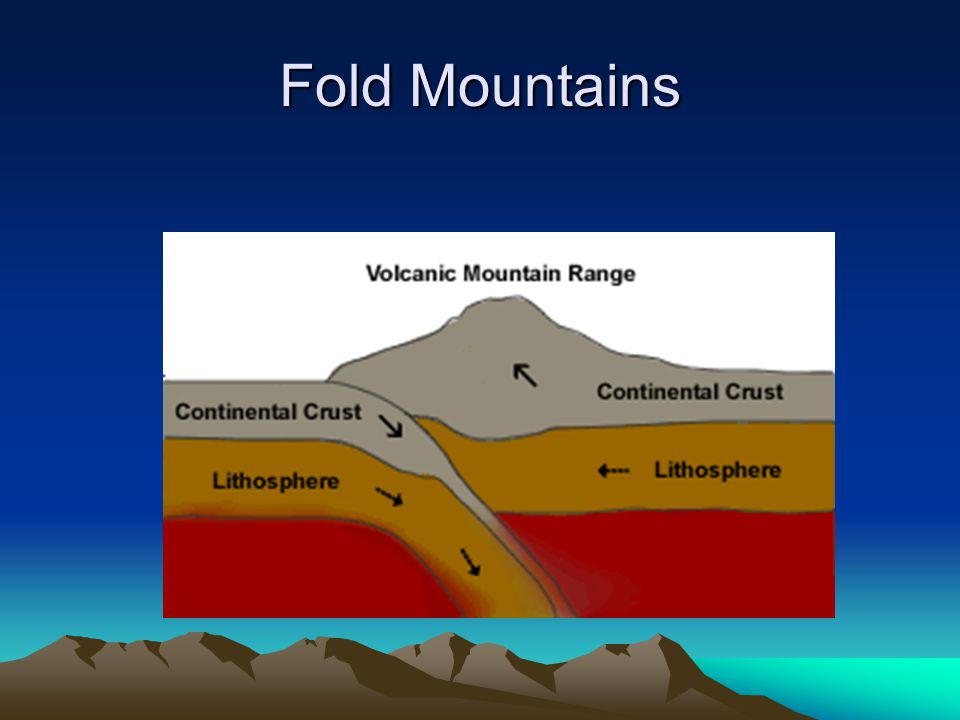 Mountains formed when two Plates Collide. - ppt video online download