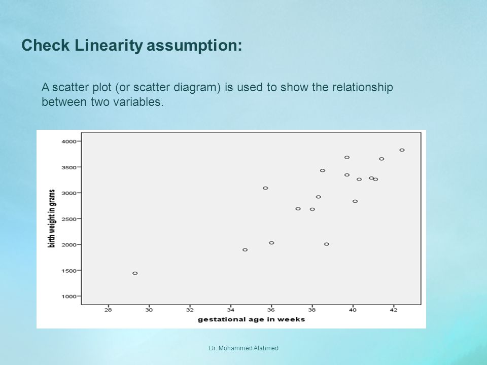 Check Linearity assumption:
