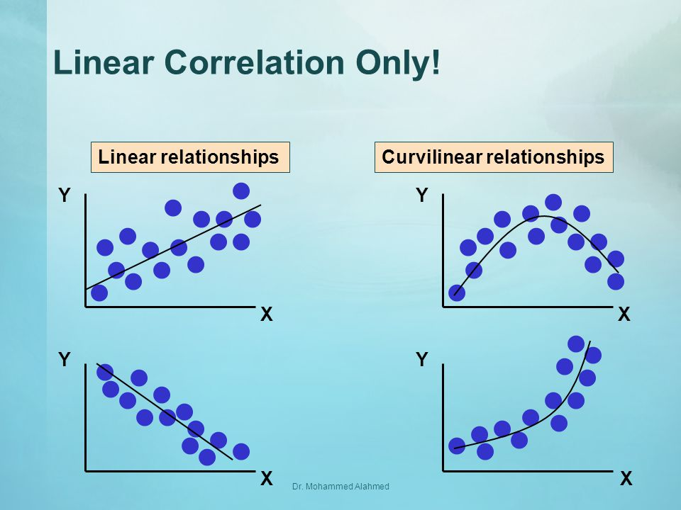 Linear Correlation Only!