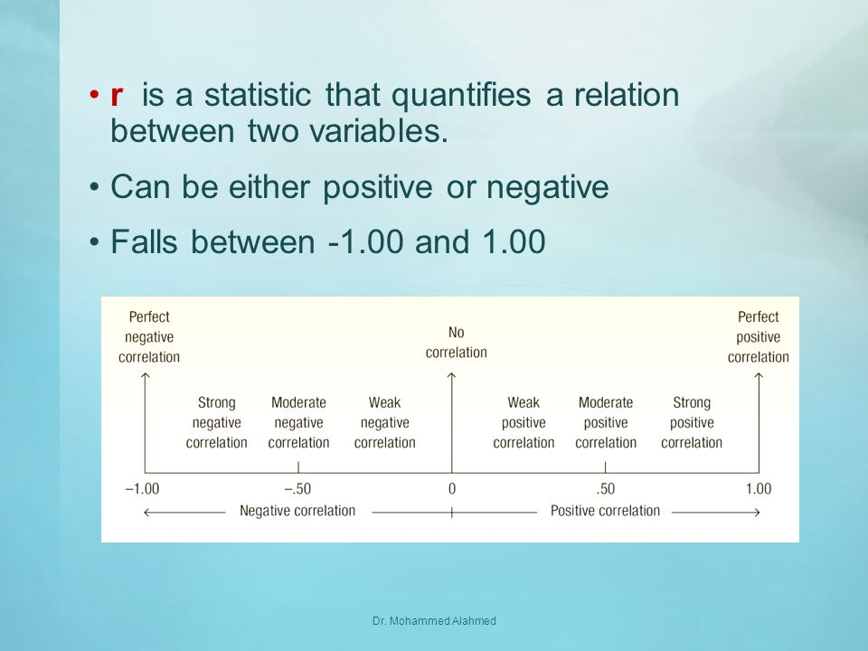 r is a statistic that quantifies a relation between two variables.