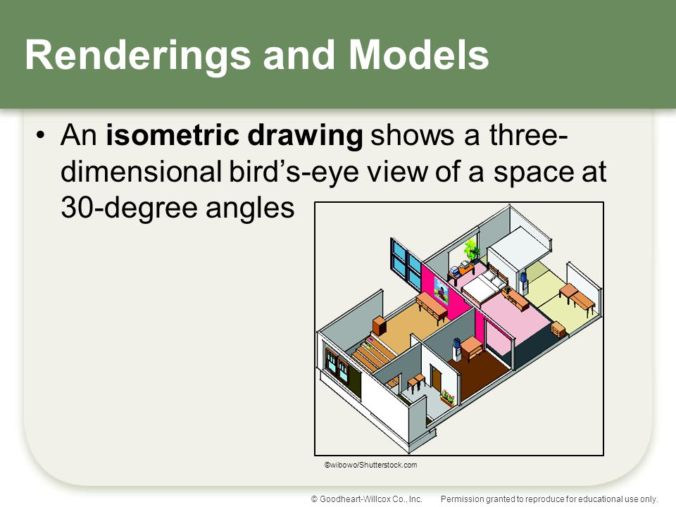 Understanding house plans ppt video online download for 3 dimensional drawing software