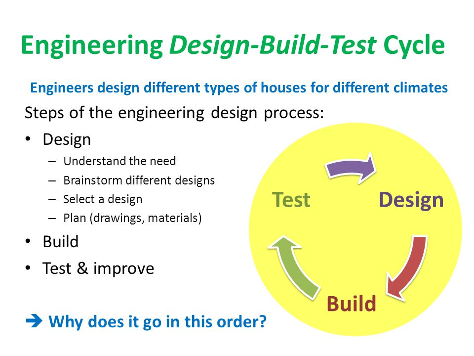 Engineering Design Build Test Cycle