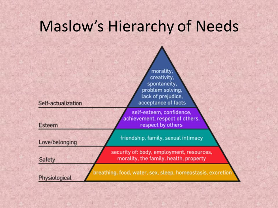 maslow and the great depression Maslows marketing theory 1  maslow states that people seek to overcome feelings of  including the great depression and the www .
