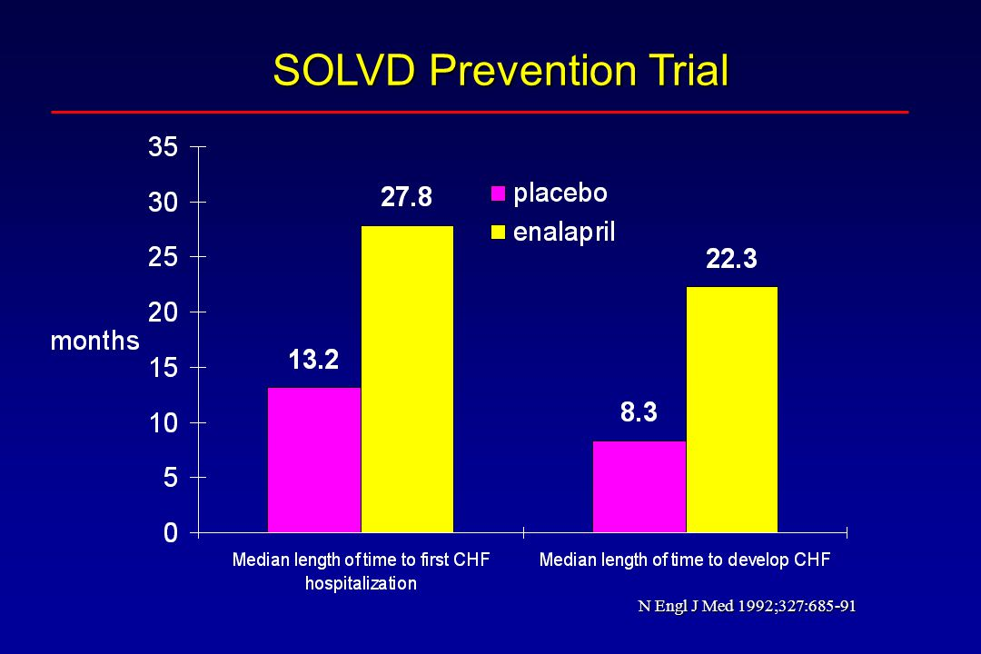SOLVD Prevention Trial