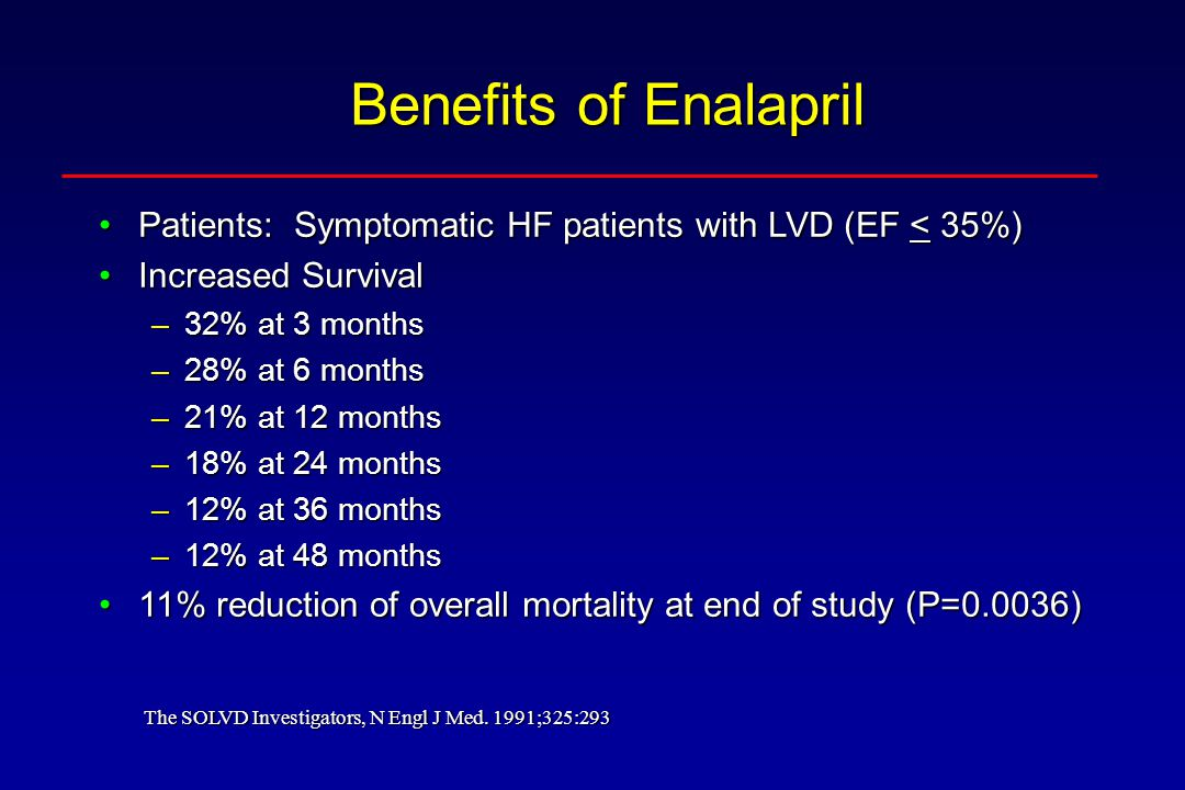 Benefits of Enalapril Patients: Symptomatic HF patients with LVD (EF < 35%) Increased Survival. 32% at 3 months.