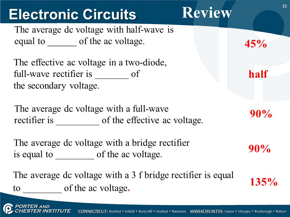 Review Electronic Circuits 45% half 90% 90% 135%