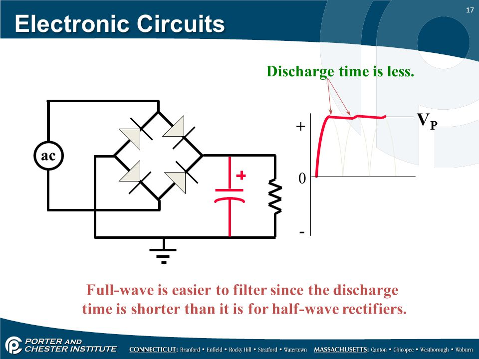 Electronic Circuits VP Discharge time is less. + ac -