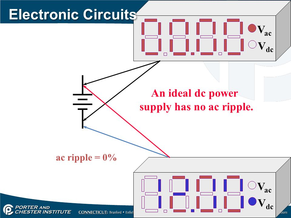 Electronic Circuits Vac Vdc An ideal dc power supply has no ac ripple.