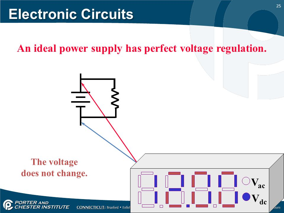 Electronic Circuits An ideal power supply has perfect voltage regulation. The voltage. does not change.