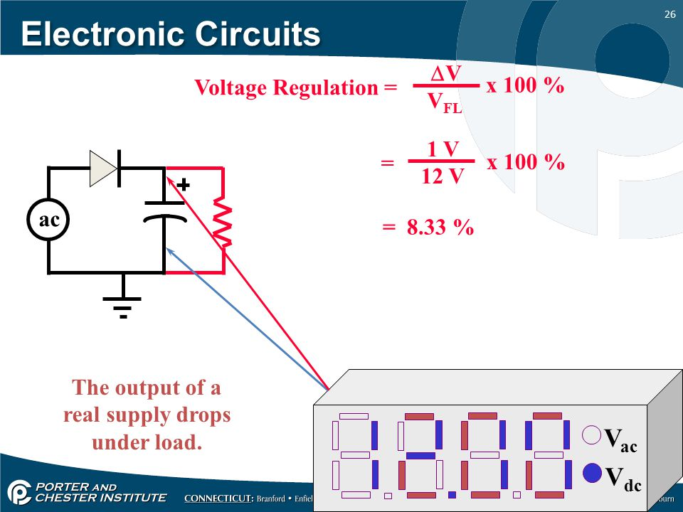 Electronic Circuits Vac Vdc Vac Vdc DV x 100 % Voltage Regulation =