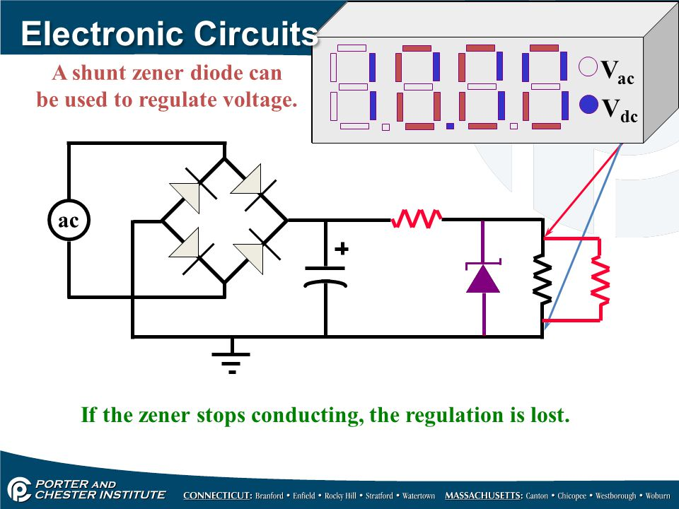 be used to regulate voltage.