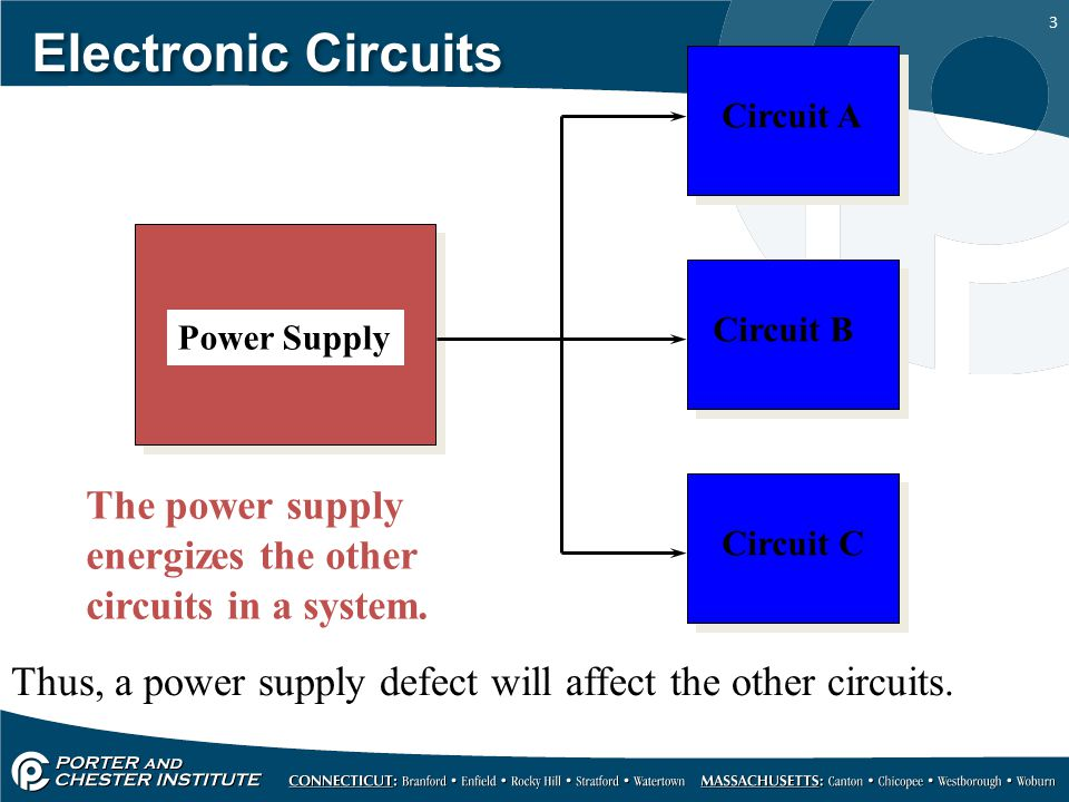 Electronic Circuits Power Supply. Circuit A. Circuit B. Circuit C. The power supply energizes the other circuits in a system.