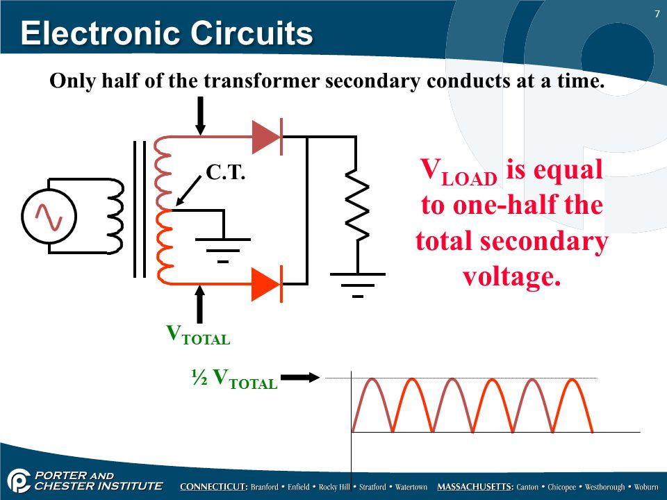 Electronic Circuits VLOAD is equal to one-half the total secondary