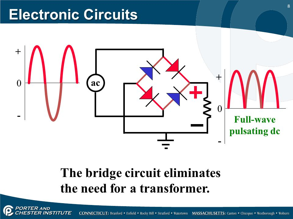 Electronic Circuits + + ac. - Full-wave. pulsating dc.