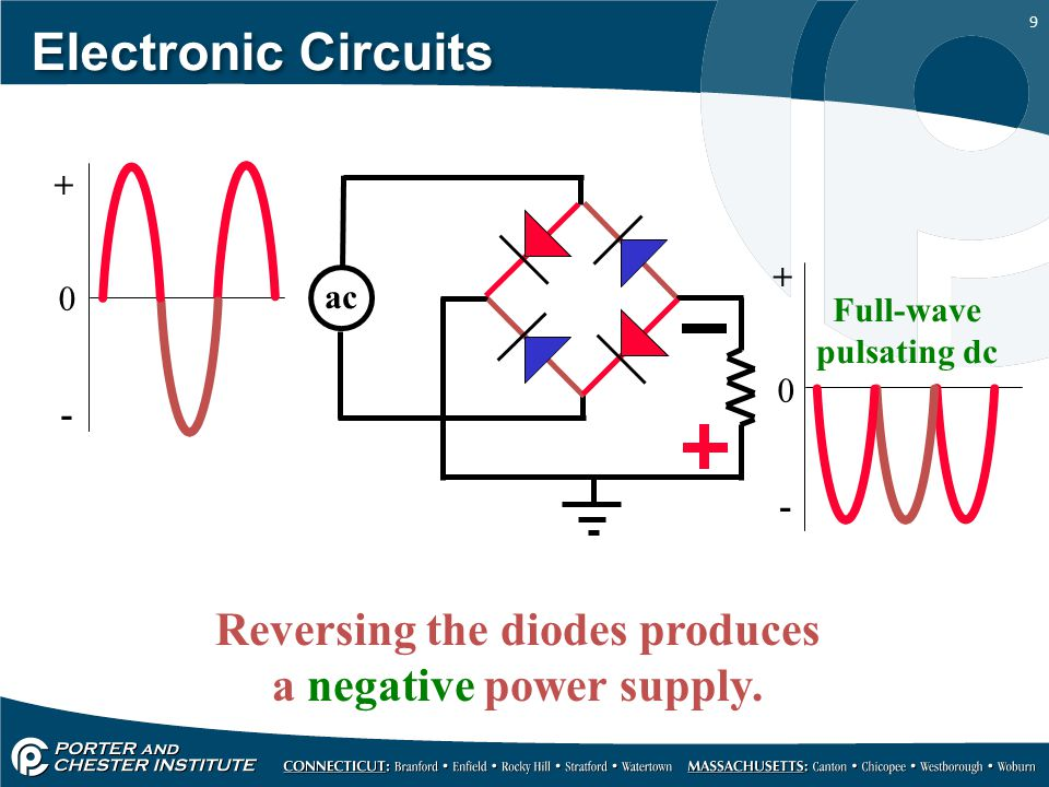 Reversing the diodes produces a negative power supply.