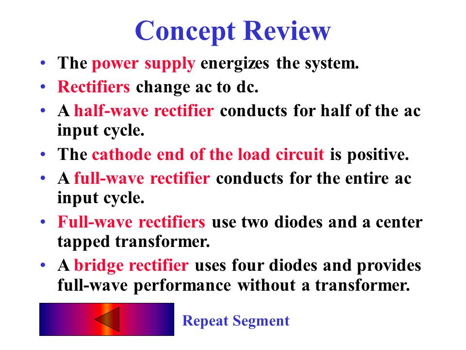 Concept Review The power supply energizes the system.