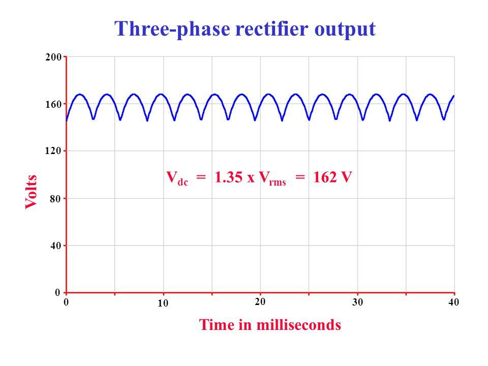 Three-phase rectifier output