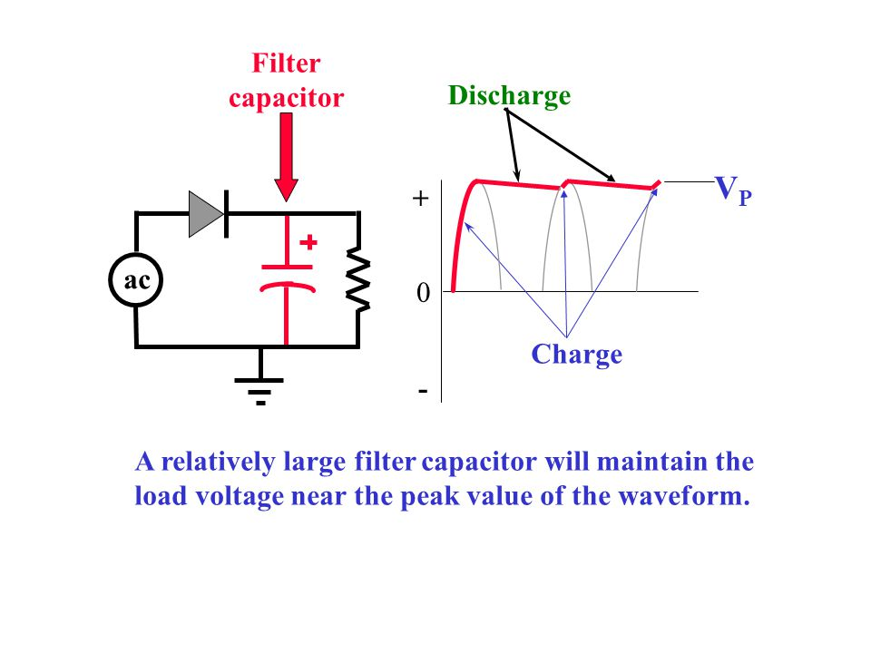 VP Filter capacitor Discharge + ac Charge -