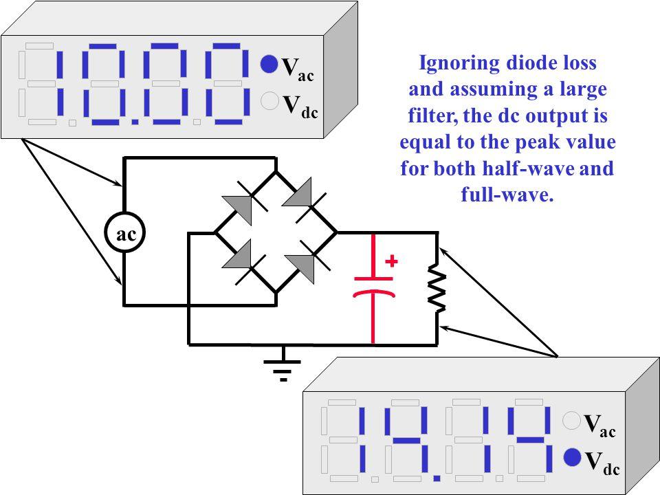 Vac Vdc Vac Vdc Ignoring diode loss and assuming a large