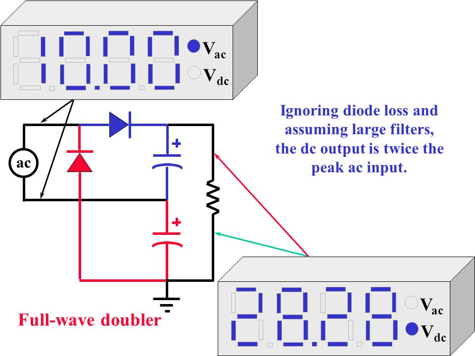 Vac Vdc Vac Full-wave doubler Vdc Ignoring diode loss and